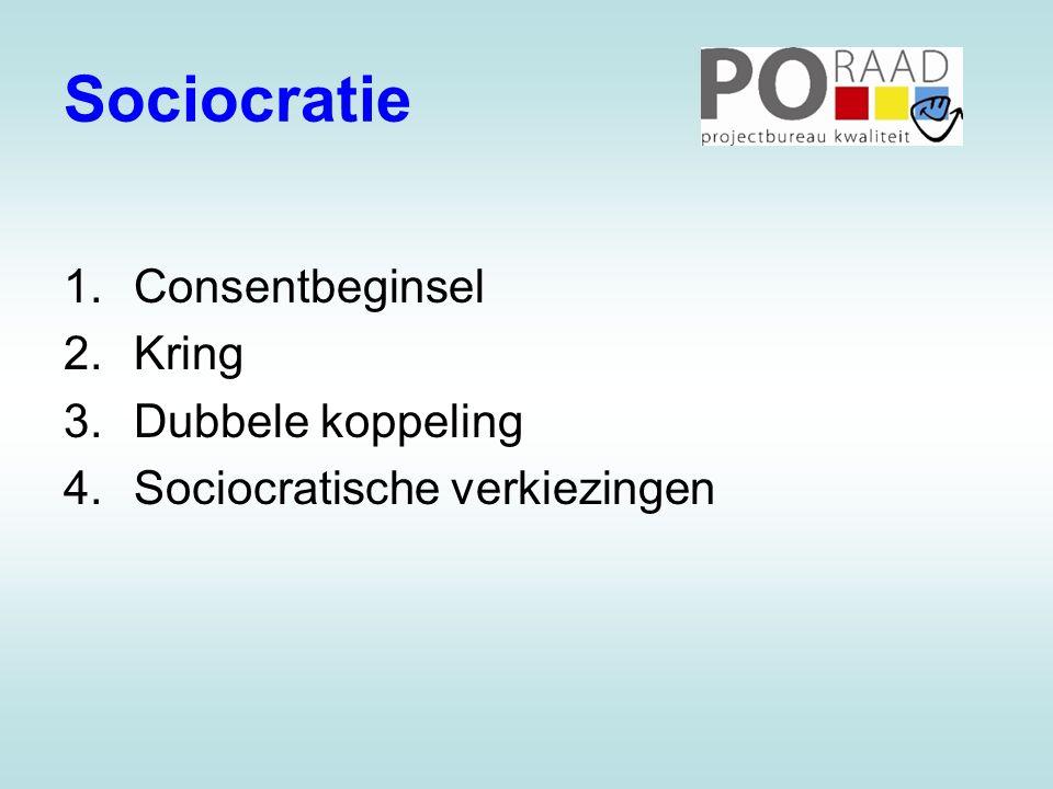 Sociocratie 1.Consentbeginsel 2.Kring 3.Dubbele koppeling 4.Sociocratische verkiezingen