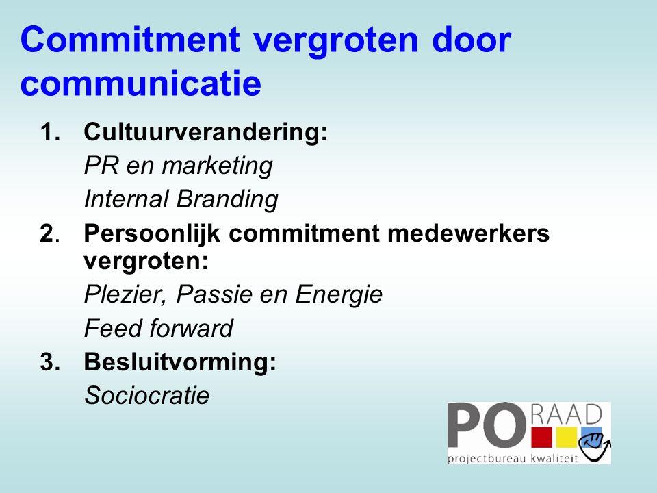 Commitment vergroten door communicatie 1.Cultuurverandering: PR en marketing Internal Branding 2.Persoonlijk commitment medewerkers vergroten: Plezier, Passie en Energie Feed forward 3.Besluitvorming: Sociocratie