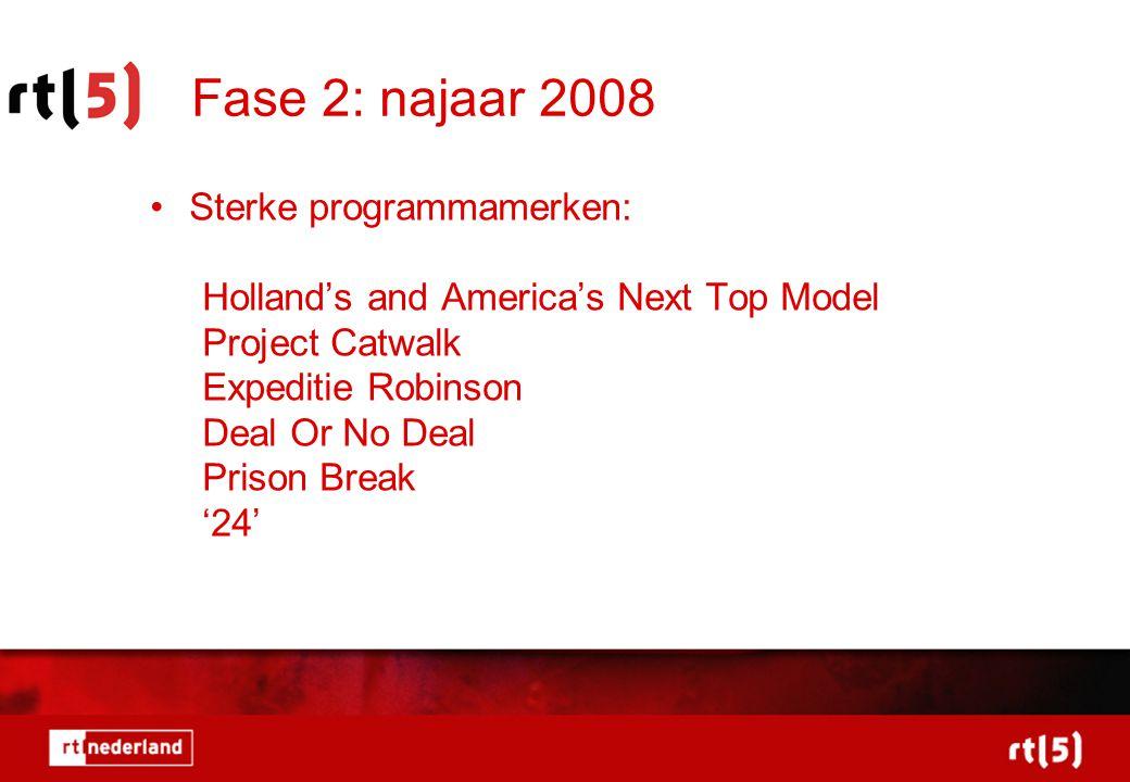 Fase 2: najaar 2008 •Sterke programmamerken: Holland's and America's Next Top Model Project Catwalk Expeditie Robinson Deal Or No Deal Prison Break '24'