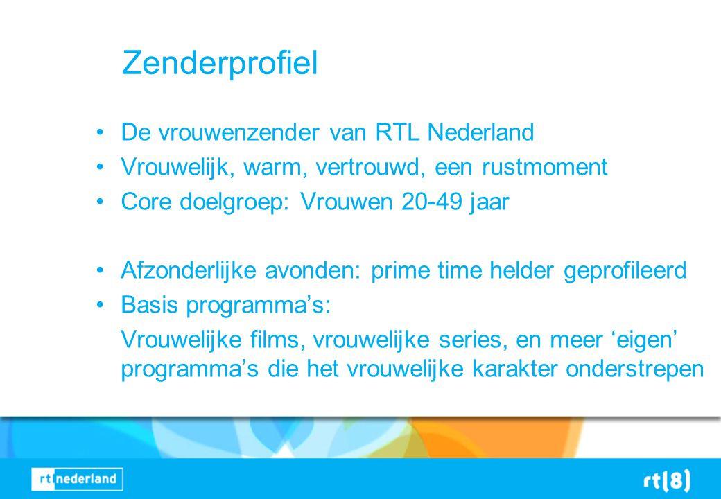 Zenderprofiel •De vrouwenzender van RTL Nederland •Vrouwelijk, warm, vertrouwd, een rustmoment •Core doelgroep: Vrouwen 20-49 jaar •Afzonderlijke avonden: prime time helder geprofileerd •Basis programma's: Vrouwelijke films, vrouwelijke series, en meer 'eigen' programma's die het vrouwelijke karakter onderstrepen