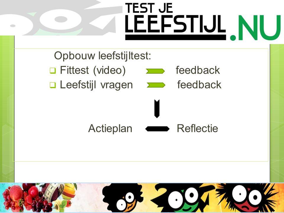 Opbouw leefstijltest:  Fittest (video) feedback  Leefstijl vragen feedback Actieplan Reflectie
