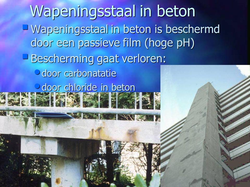 Wapeningsstaal in beton  Wapeningsstaal in beton is beschermd door een passieve film (hoge pH)  Bescherming gaat verloren: • door carbonatatie • doo