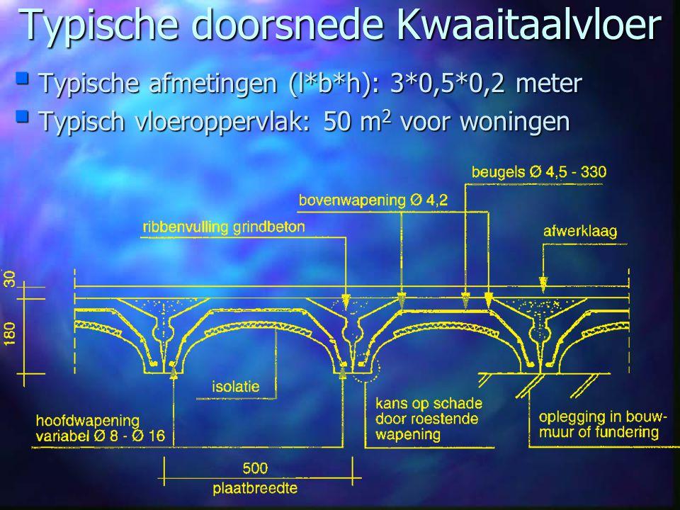 Typische doorsnede Kwaaitaalvloer  Typische afmetingen (l*b*h): 3*0,5*0,2 meter  Typisch vloeroppervlak: 50 m 2 voor woningen