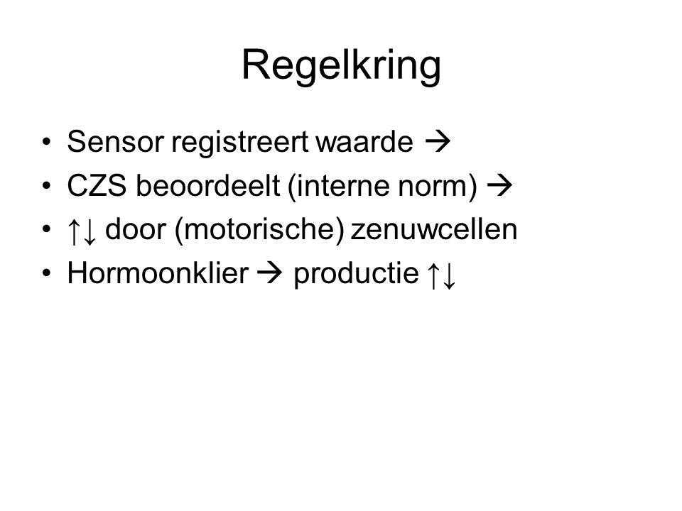 Regelkring •Sensor registreert waarde  •CZS beoordeelt (interne norm)  •↑↓ door (motorische) zenuwcellen •Hormoonklier  productie ↑↓