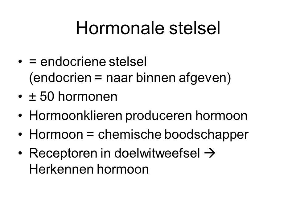 Hormonale stelsel •= endocriene stelsel (endocrien = naar binnen afgeven) •± 50 hormonen •Hormoonklieren produceren hormoon •Hormoon = chemische boods