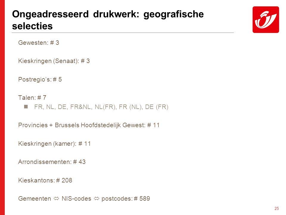 25 Ongeadresseerd drukwerk: geografische selecties Gewesten: # 3 Kieskringen (Senaat): # 3 Postregio's: # 5 Talen: # 7  FR, NL, DE, FR&NL, NL(FR), FR (NL), DE (FR) Provincies + Brussels Hoofdstedelijk Gewest: # 11 Kieskringen (kamer): # 11 Arrondissementen: # 43 Kieskantons: # 208 Gemeenten  NIS-codes  postcodes: # 589