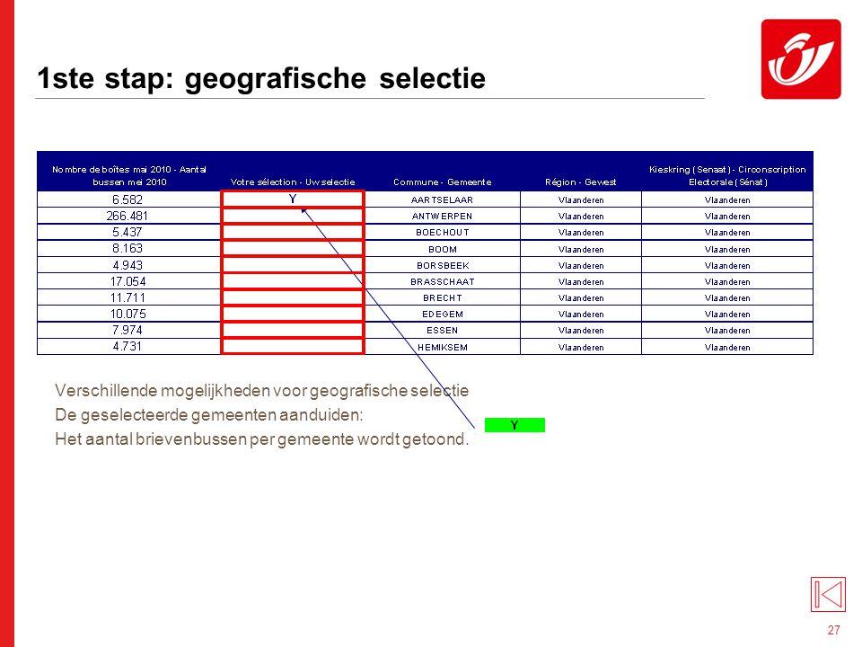 27 1ste stap: geografische selectie Verschillende mogelijkheden voor geografische selectie De geselecteerde gemeenten aanduiden: Het aantal brievenbussen per gemeente wordt getoond.