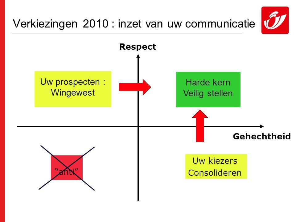 Gehechtheid Respect anti Uw kiezers Consolideren Harde kern Veilig stellen Uw prospecten : Wingewest Verkiezingen 2010 : inzet van uw communicatie