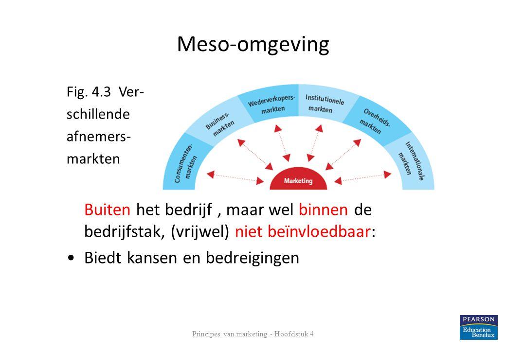 Meso-omgeving Fig. 4.3 Ver- schillende afnemers- markten Buiten het bedrijf, maar wel binnen de bedrijfstak, (vrijwel) niet beïnvloedbaar: •Biedt kans