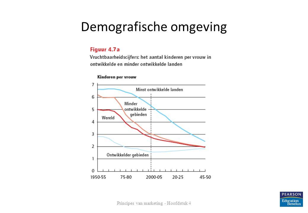 Demografische omgeving Principes van marketing - Hoofdstuk 4 17