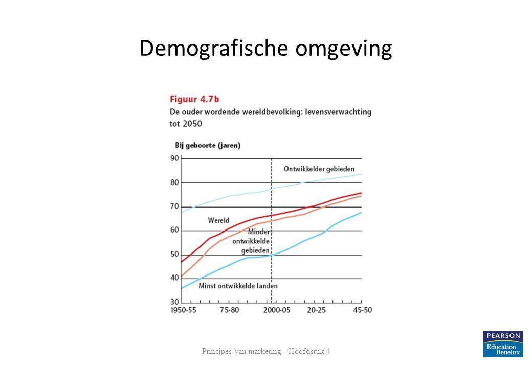 Demografische omgeving Principes van marketing - Hoofdstuk 4 18
