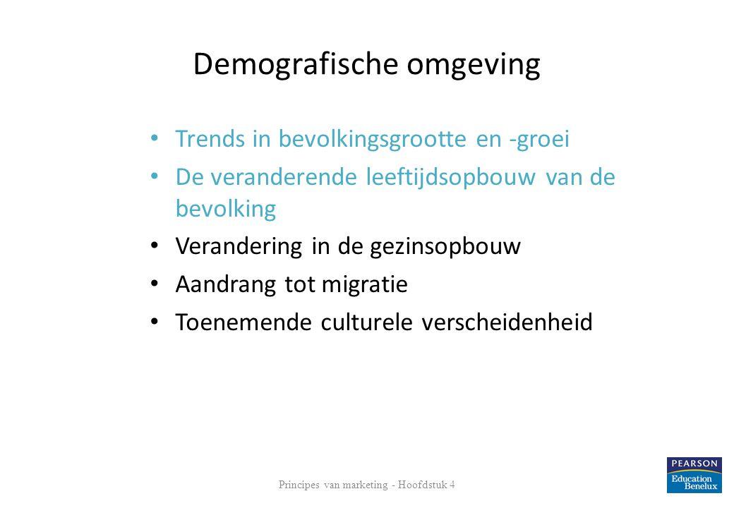 Demografische omgeving • Trends in bevolkingsgrootte en -groei • De veranderende leeftijdsopbouw van de bevolking • Verandering in de gezinsopbouw • A