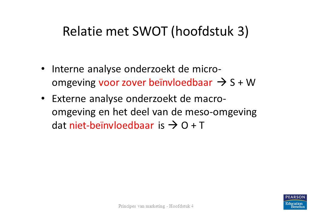 Relatie met SWOT (hoofdstuk 3) • Interne analyse onderzoekt de micro- omgeving voor zover beïnvloedbaar  S + W • Externe analyse onderzoekt de macro-