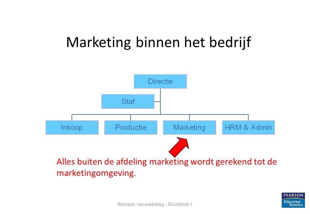 Marketing binnen het bedrijf Principes van marketing - Hoofdstuk 4 5 Alles buiten de afdeling marketing wordt gerekend tot de marketingomgeving.