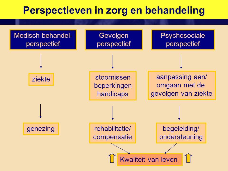 Perspectieven in zorg en behandeling Medisch behandel- perspectief Psychosociale perspectief Gevolgen perspectief ziekte stoornissen beperkingen handi