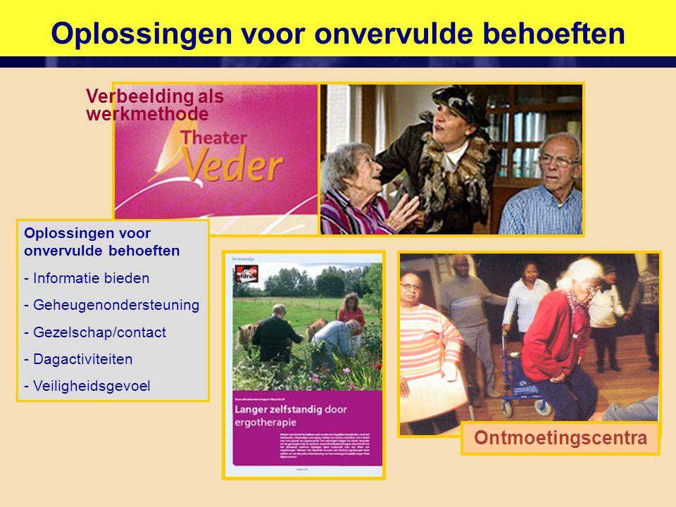 Oplossingen voor onvervulde behoeften Verbeelding als werkmethode Ontmoetingscentra Oplossingen voor onvervulde behoeften - Informatie bieden - Geheugenondersteuning - Gezelschap/contact - Dagactiviteiten - Veiligheidsgevoel