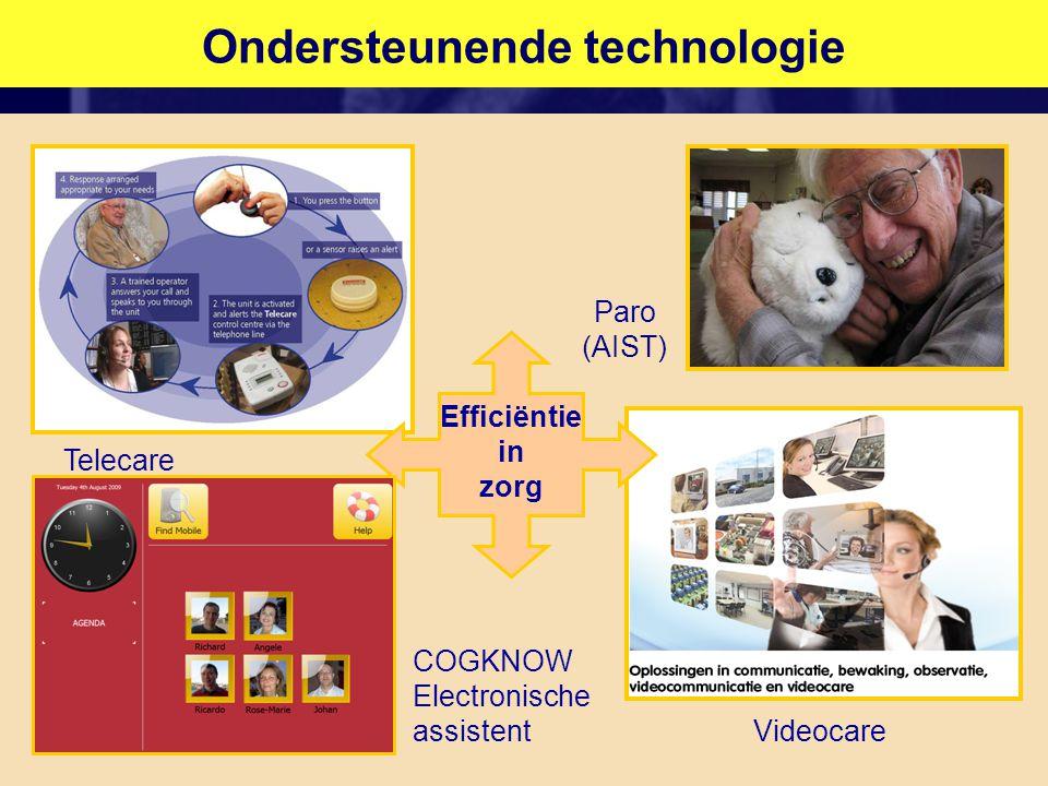 Ondersteunende technologie Telecare Videocare COGKNOW Electronische assistent Paro (AIST) Efficiëntie in zorg