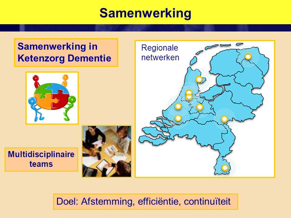 Samenwerking Nationaal Programma Ouderenzorg Samenwerking in Ketenzorg Dementie Doel: Afstemming, efficiëntie, continuïteit Multidisciplinaire teams Regionale netwerken
