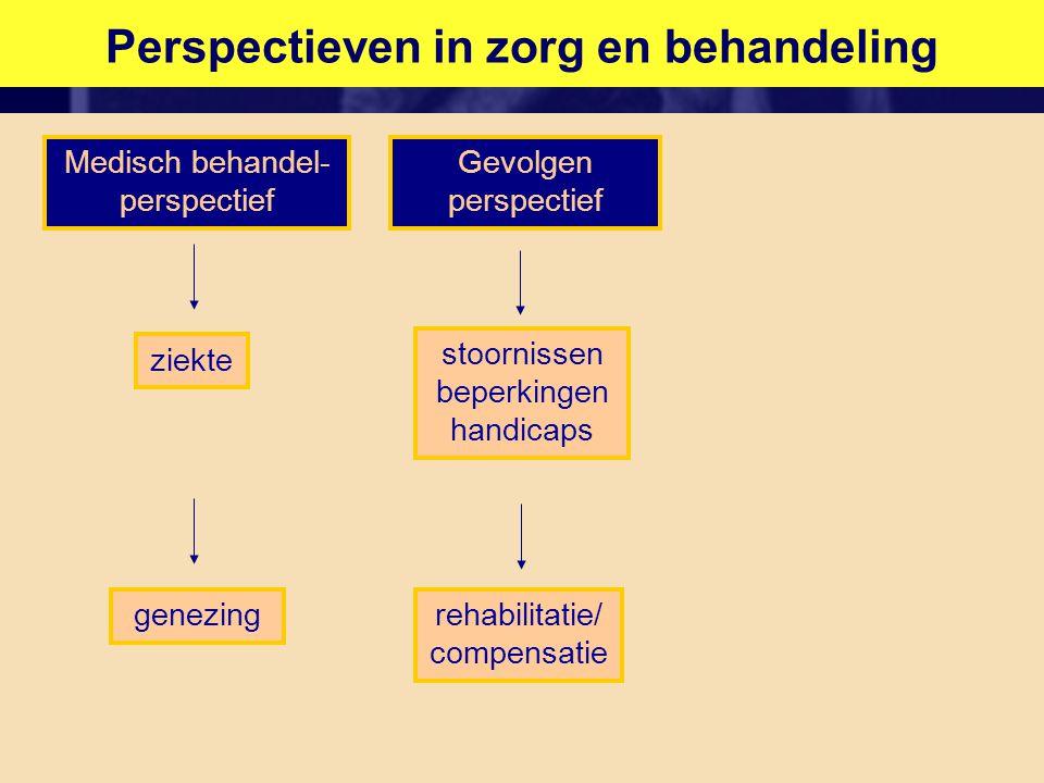 Perspectieven in zorg en behandeling Medisch behandel- perspectief Gevolgen perspectief ziekte stoornissen beperkingen handicaps genezing rehabilitatie/ compensatie