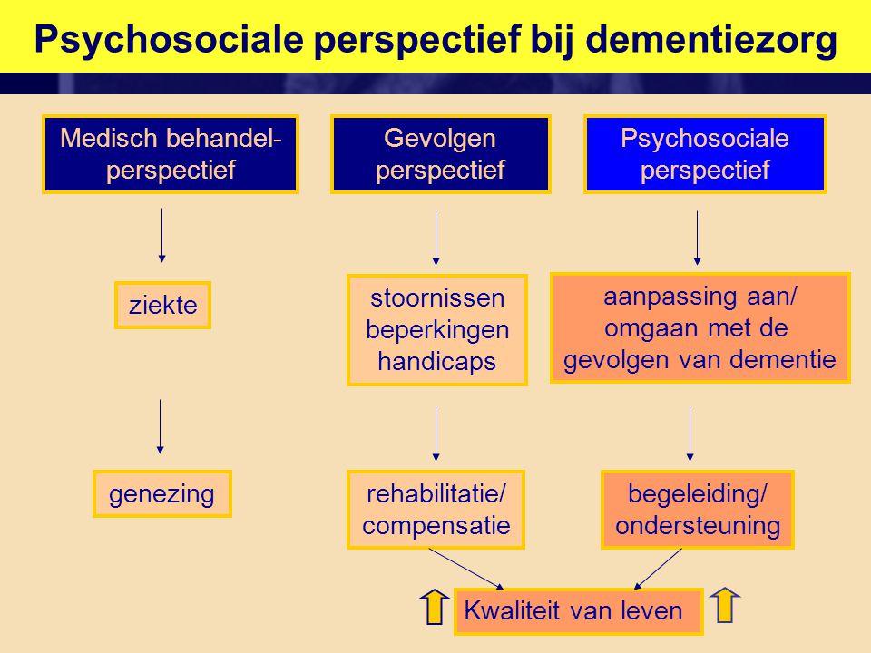 Psychosociale hulp in de 21 eeuw Hulp bij omgaan met de gevolgen van dementie Oplossingen voor onvervulde behoeften - Informatie bieden - Geheugenondersteuning - Gezelschap - Dagactiviteiten - Veiligheidsgevoel Aandacht voor individuele levenskwaliteit Aandacht voor individuele aanpassingsproblemen Maar ook ….