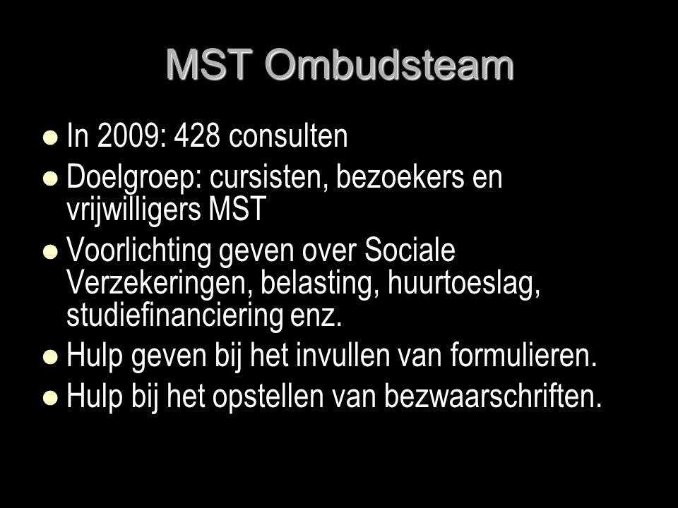 MST Ombudsteam   In 2009: 428 consulten   Doelgroep: cursisten, bezoekers en vrijwilligers MST   Voorlichting geven over Sociale Verzekeringen, belasting, huurtoeslag, studiefinanciering enz.
