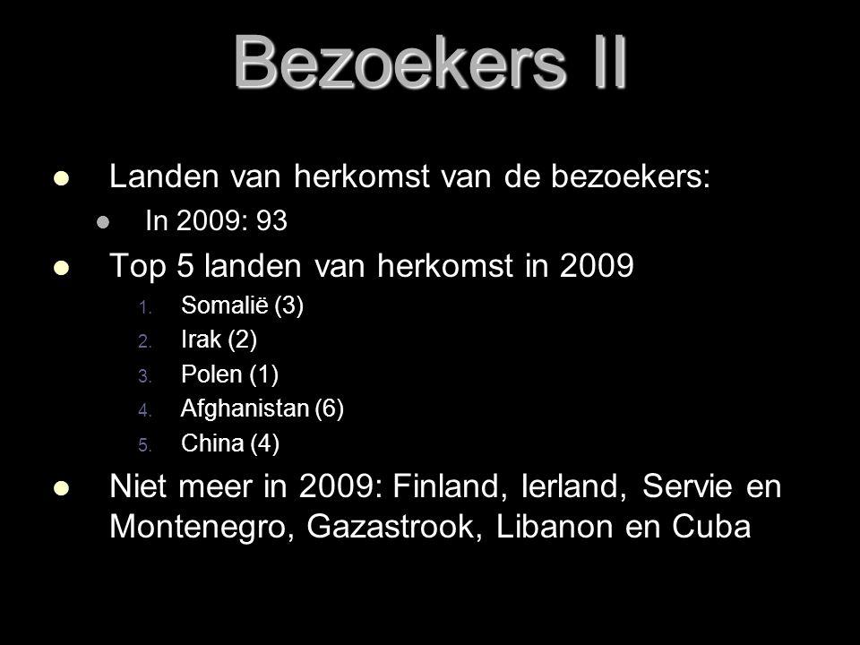 Bezoekers II   Landen van herkomst van de bezoekers:   In 2009: 93   Top 5 landen van herkomst in 2009 1. 1. Somalië (3) 2. 2. Irak (2) 3. 3. Po