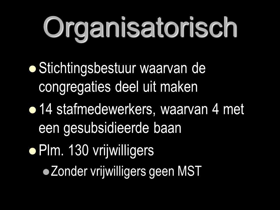 Organisatorisch   Stichtingsbestuur waarvan de congregaties deel uit maken   14 stafmedewerkers, waarvan 4 met een gesubsidieerde baan   Plm.