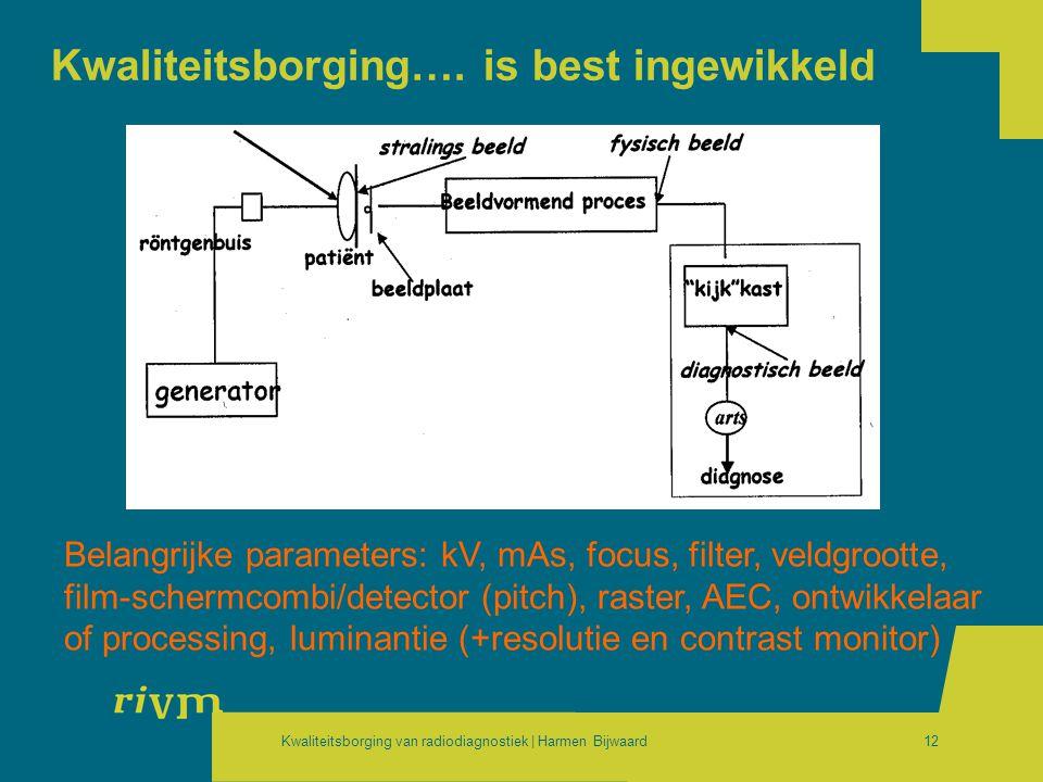 Kwaliteitsborging van radiodiagnostiek | Harmen Bijwaard12 Kwaliteitsborging…. is best ingewikkeld Belangrijke parameters: kV, mAs, focus, filter, vel