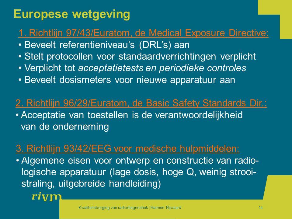 Kwaliteitsborging van radiodiagnostiek | Harmen Bijwaard14 Europese wetgeving 1. Richtlijn 97/43/Euratom, de Medical Exposure Directive: • Beveelt ref
