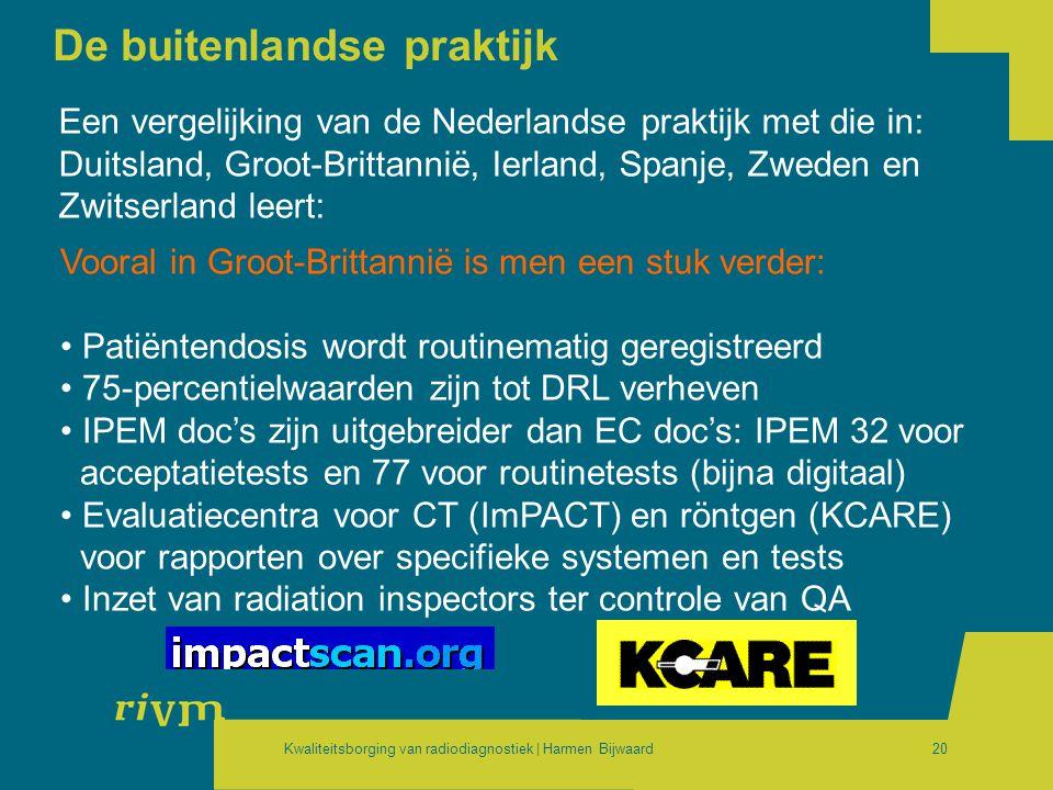 Kwaliteitsborging van radiodiagnostiek | Harmen Bijwaard20 De buitenlandse praktijk Een vergelijking van de Nederlandse praktijk met die in: Duitsland