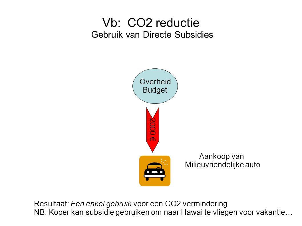Vb: CO2 reductie Gebruik van Directe Subsidies Overheid Budget Aankoop van Milieuvriendelijke auto 2000 € Resultaat: Een enkel gebruik voor een CO2 vermindering NB: Koper kan subsidie gebruiken om naar Hawai te vliegen voor vakantie…