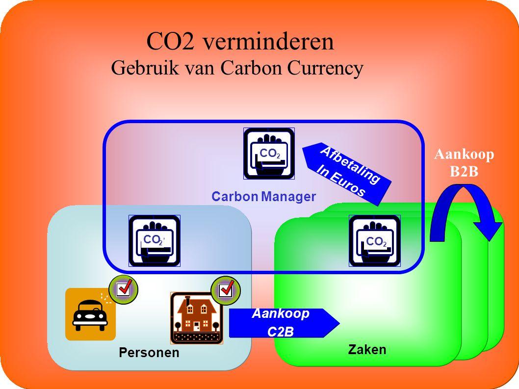 Businesses Personen Zaken Carbon Manager Aankoop C2B Aankoop C2B Afbetaling In Euros Afbetaling In Euros CO 2 2 2 CO2 verminderen Gebruik van Carbon Currency Aankoop B2B