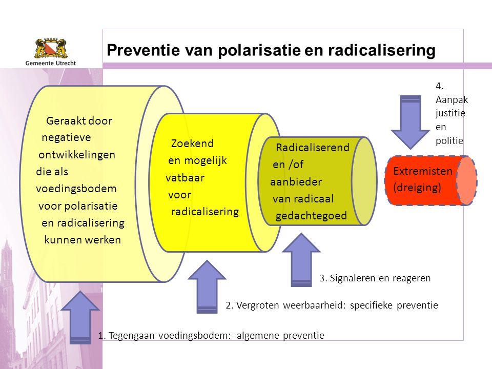 Geraakt door negatieve ontwikkelingen die als voedingsbodem voor polarisatie en radicalisering kunnen werken Radicaliserend en /of aanbieder van radic