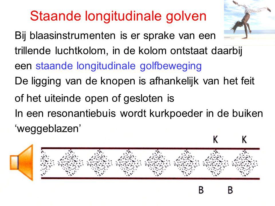Staande longitudinale golven Bij blaasinstrumenten is er sprake van een trillende luchtkolom, in de kolom ontstaat daarbij een staande longitudinale golfbeweging De ligging van de knopen is afhankelijk van het feit of het uiteinde open of gesloten is In een resonantiebuis wordt kurkpoeder in de buiken 'weggeblazen'