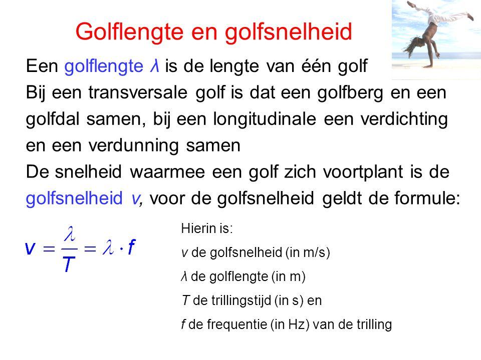 Golflengte en golfsnelheid Een golflengte λ is de lengte van één golf Bij een transversale golf is dat een golfberg en een golfdal samen, bij een longitudinale een verdichting en een verdunning samen De snelheid waarmee een golf zich voortplant is de golfsnelheid v, voor de golfsnelheid geldt de formule: Hierin is: v de golfsnelheid (in m/s) λ de golflengte (in m) T de trillingstijd (in s) en f de frequentie (in Hz) van de trilling