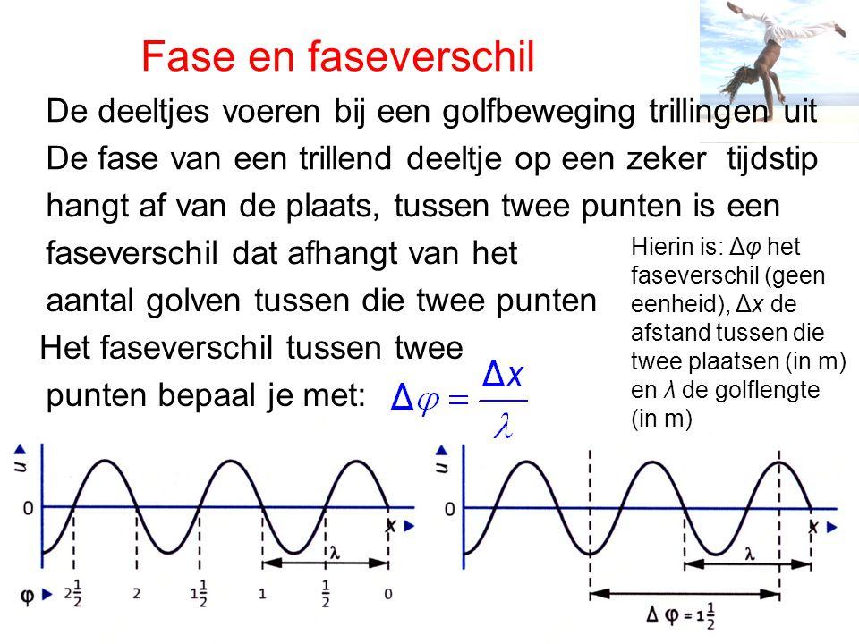 Fase en faseverschil De fase van een trillend deeltje op een zeker tijdstip hangt af van de plaats, tussen twee punten is een faseverschil dat afhangt van het Het faseverschil tussen twee punten bepaal je met: aantal golven tussen die twee punten De deeltjes voeren bij een golfbeweging trillingen uit Hierin is: Δφ het faseverschil (geen eenheid), Δx de afstand tussen die twee plaatsen (in m) en λ de golflengte (in m)