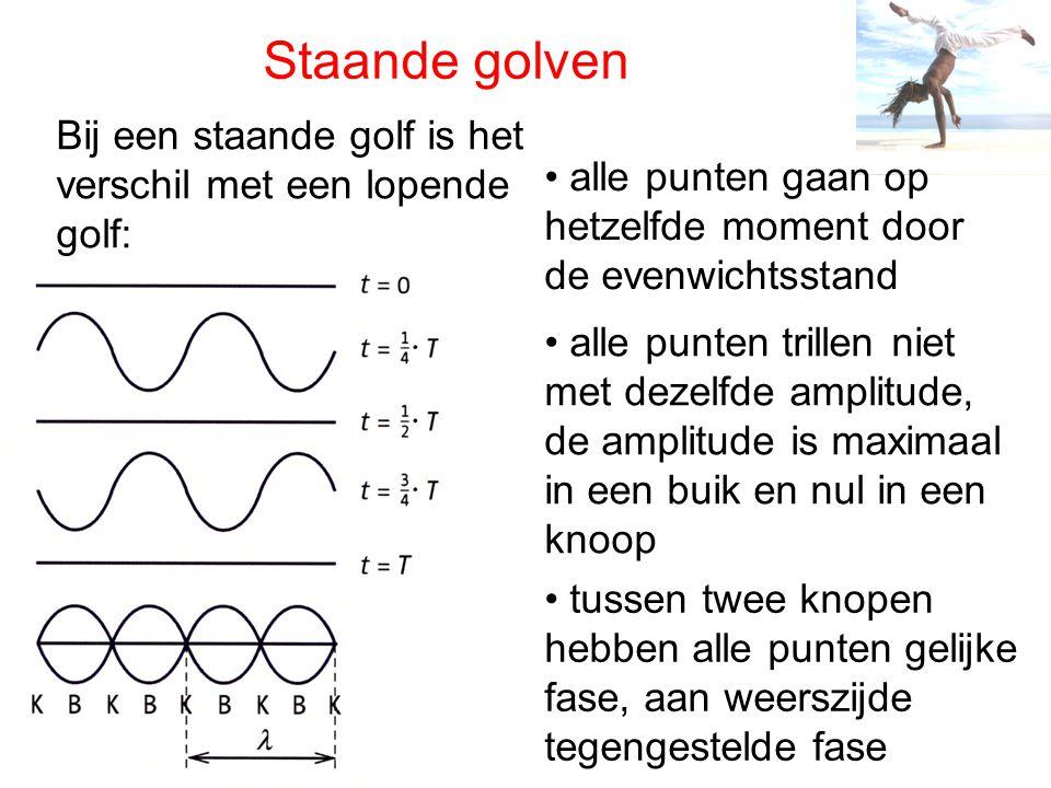 Staande transversale golven slechts een beperkt aantal waarden hebben omdat de golf moet 'passen' Bij twee vaste uiteinden is één buik in het midden de eenvoudigste vorm van de snaar, dit heet de grondtoon Om in de snaar te passen is: De golflengte van een staande golf kan Hierin is: ℓ de lengte van de snaar (in m) en λ n de golflengte (in m) bij (n+1) halve golven