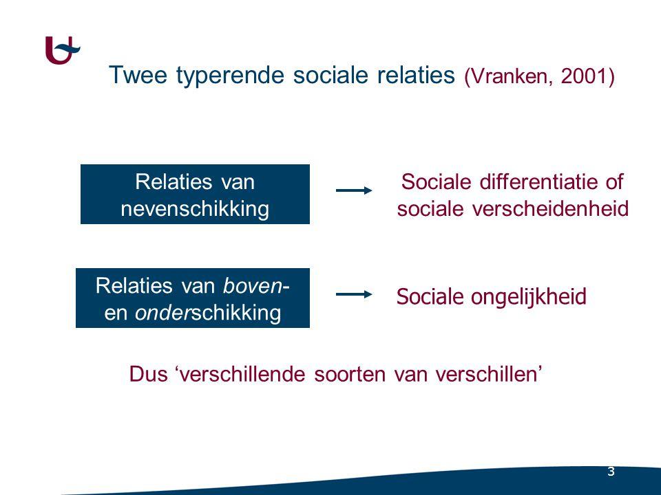 14 9.2.4 Sociale uitsluiting •Individuen, posities of groepen •Staan in een hiërarchische verhouding tot elkaar •Er zijn duidelijke breuklijnen tussen deze 'eenheden' -'In' en 'out' -Voorwaarden •Dominantie (kapitaal, elite …) •'Buitenstaanders' -Beschikken niet over middelen »Sociale goederen: economisch, sociaal en cultureel kapitaal »om kloof met de samenleving op eigen kracht te overbruggen •Voorbeeld: -Armoede, fysische ontoegankelijkheid van gebouwen (voor gehandicapten), (etnische) discriminatie (arbeidsmarkt bv.) …
