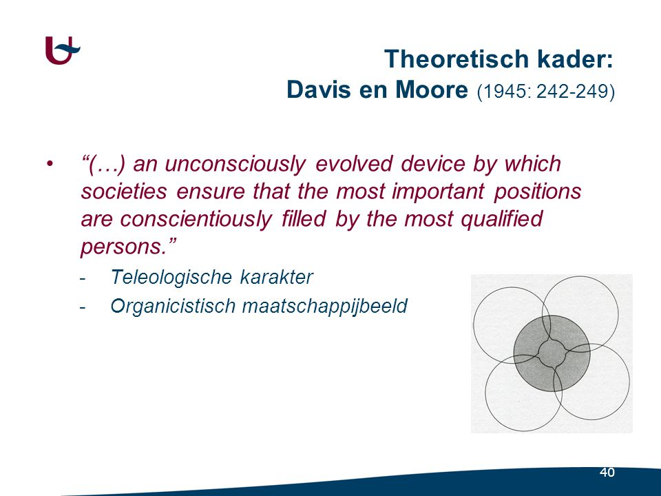"40 Theoretisch kader: Davis en Moore (1945: 242-249) •""(…) an unconsciously evolved device by which societies ensure that the most important positions"