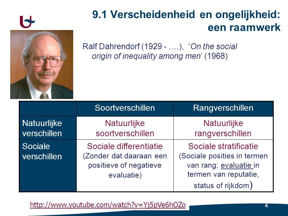 4 9.1 Verscheidenheid en ongelijkheid: een raamwerk SoortverschillenRangverschillen Natuurlijke verschillen Natuurlijke soortverschillen Natuurlijke rangverschillen Sociale verschillen Sociale differentiatie (Zonder dat daaraan een positieve of negatieve evaluatie) Sociale stratificatie (Sociale posities in termen van rang; evaluatie in termen van reputatie, status of rijkdom ) Ralf Dahrendorf (1929 - ….), 'On the social origin of inequality among men' (1968) http://www.youtube.com/watch?v=Yj5pVe6hOZo