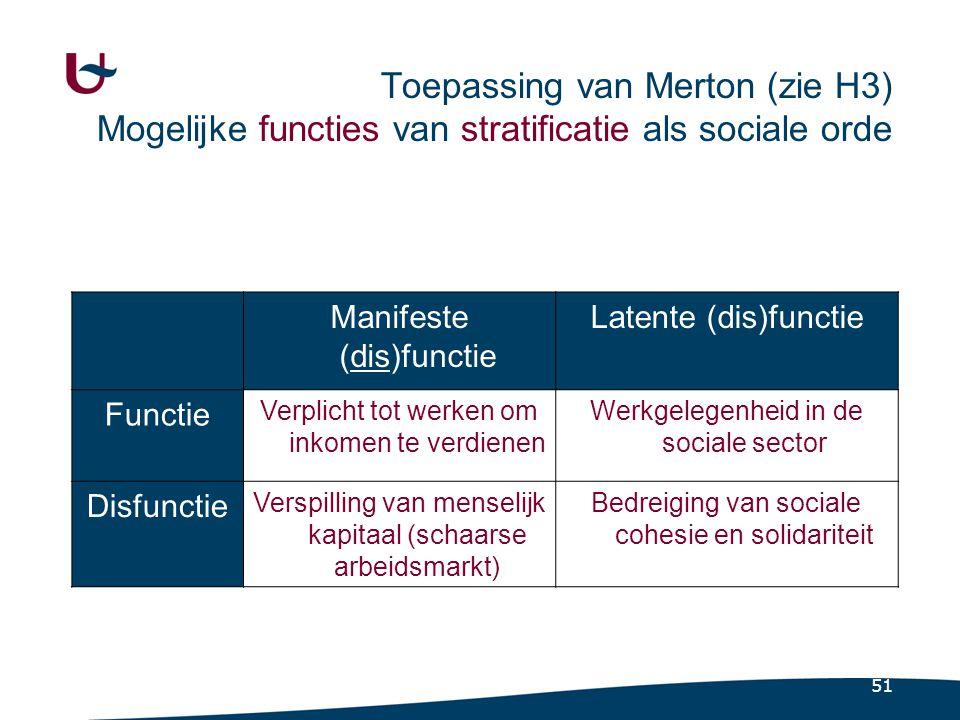 51 Toepassing van Merton (zie H3) Mogelijke functies van stratificatie als sociale orde Manifeste (dis)functie Latente (dis)functie Functie Verplicht tot werken om inkomen te verdienen Werkgelegenheid in de sociale sector Disfunctie Verspilling van menselijk kapitaal (schaarse arbeidsmarkt) Bedreiging van sociale cohesie en solidariteit