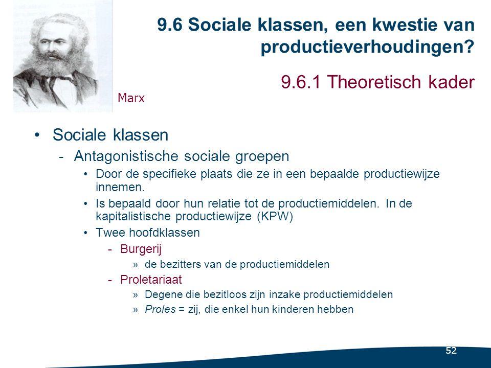52 9.6.1 Theoretisch kader •Sociale klassen -Antagonistische sociale groepen •Door de specifieke plaats die ze in een bepaalde productiewijze innemen.