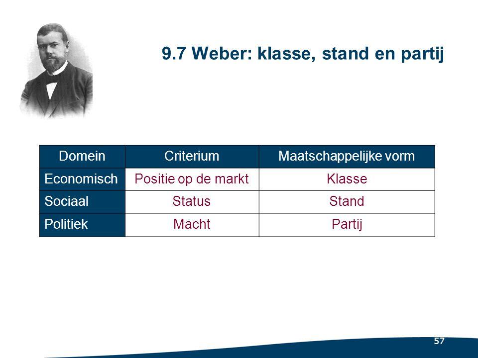 57 9.7 Weber: klasse, stand en partij DomeinCriteriumMaatschappelijke vorm EconomischPositie op de marktKlasse SociaalStatusStand PolitiekMachtPartij