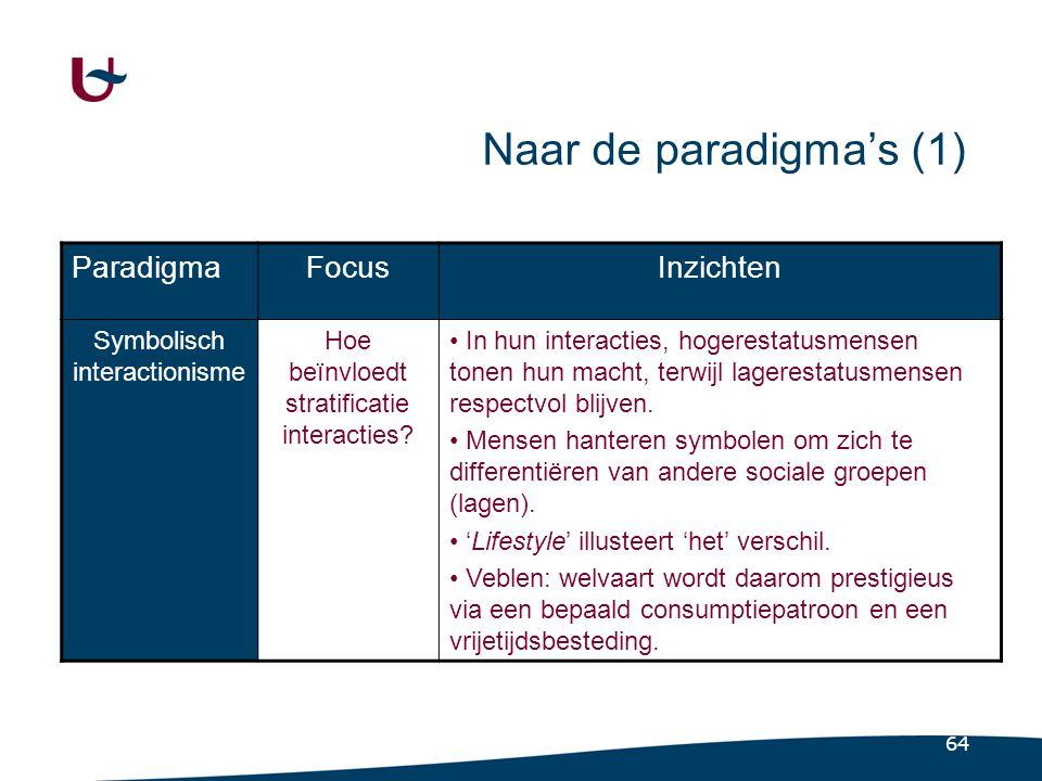64 Naar de paradigma's (1) ParadigmaFocusInzichten Symbolisch interactionisme Hoe beïnvloedt stratificatie interacties.