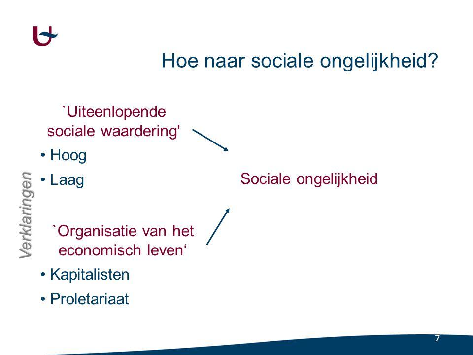 58 9.7.1 Sociale sluiting: het archimedisch punt van Webers benadering.
