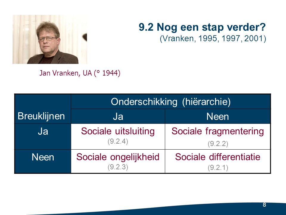 49 9.5.5 Bedenkingen bij het functionalistische model (1) 1.Negatie nefaste gevolgen van ongelijkheid (ook disfunctioneel) •Relatie extreme ongelijkheid – zichtbaar via 'ostentatieve consumptie' – en vormen van criminaliteit.