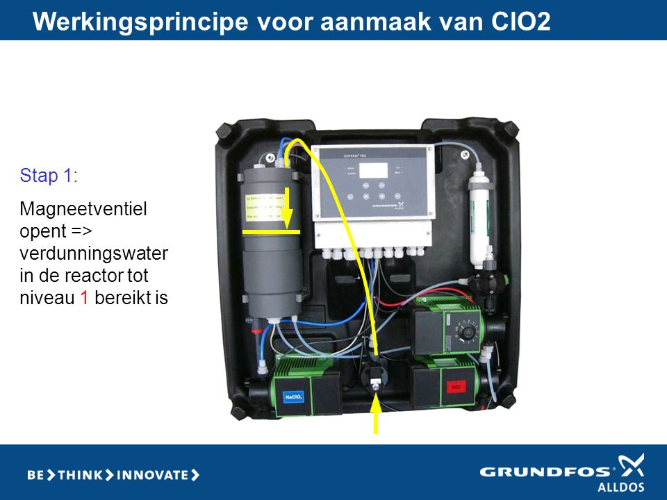 Stap 1: Magneetventiel opent => verdunningswater in de reactor tot niveau 1 bereikt is Werkingsprincipe voor aanmaak van ClO2