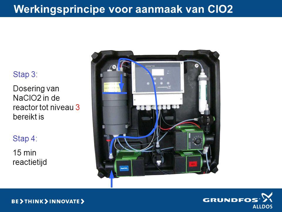 Stap 3: Dosering van NaClO2 in de reactor tot niveau 3 bereikt is Stap 4: 15 min reactietijd Werkingsprincipe voor aanmaak van ClO2