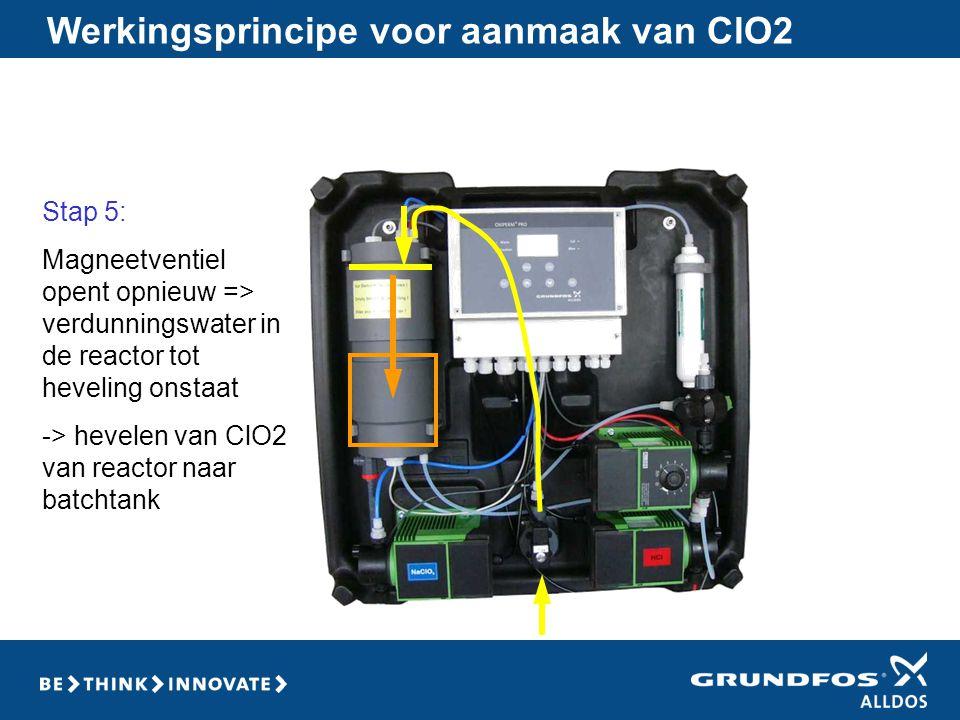 Stap 5: Magneetventiel opent opnieuw => verdunningswater in de reactor tot heveling onstaat -> hevelen van ClO2 van reactor naar batchtank Werkingspri