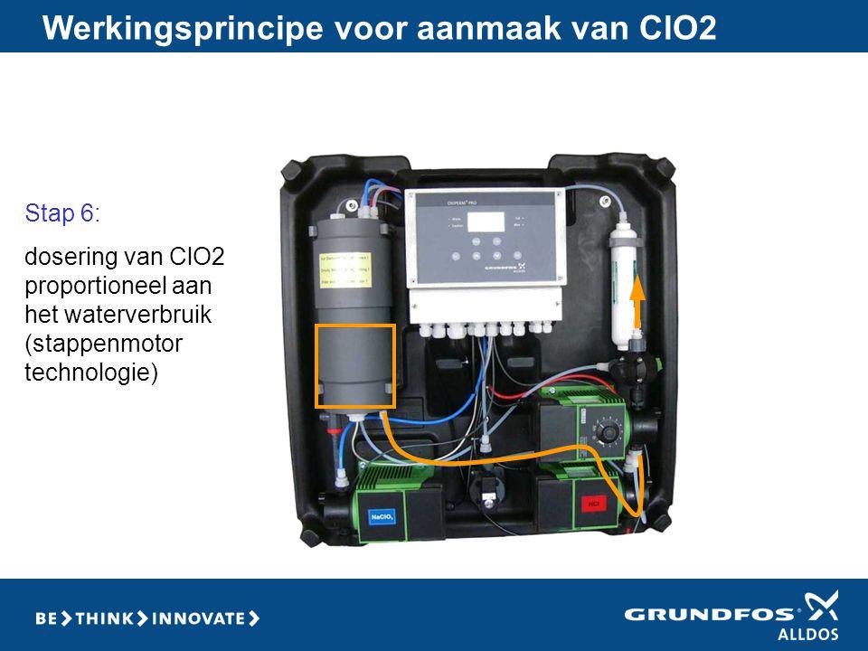 Stap 6: dosering van ClO2 proportioneel aan het waterverbruik (stappenmotor technologie) Werkingsprincipe voor aanmaak van ClO2